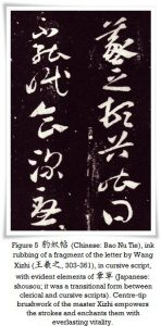 Figure_5_chinese_bao_nu_tie_wang_xizhi