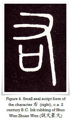 Figure 4. Small seal script form of the character 右 (right), c.a. 2 century B.C. Ink rubbing of Shuō wén zhuàn wén (説文篆文)