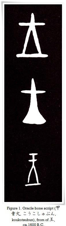 Oracle bone script (甲骨文, こうこしゅぶん, koukotsubun)