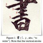 figure_1_sho_to_write