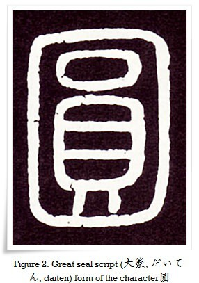Figure 2. Great seal script (大篆, だいてん, daiten) form of the character 圓