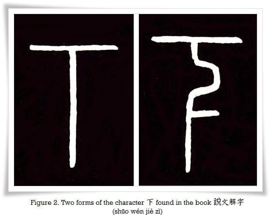 figure_2_kanji_down