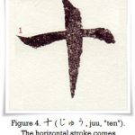 figure_4_juu_ten