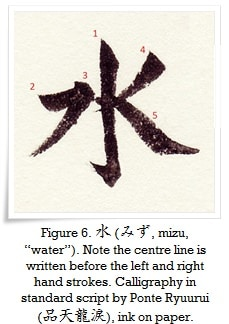 figure_6_mizu_water