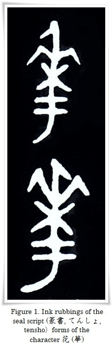 figure_1_kanji etymology_flower