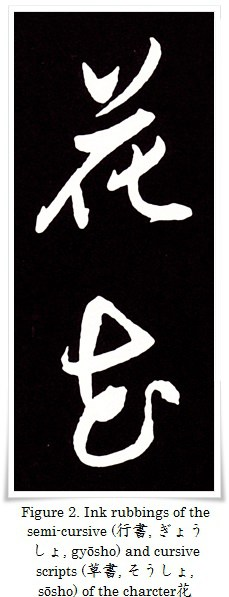 figure_2_kanji etymology_flower