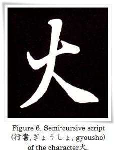 figure_6_kanji etymology_fire