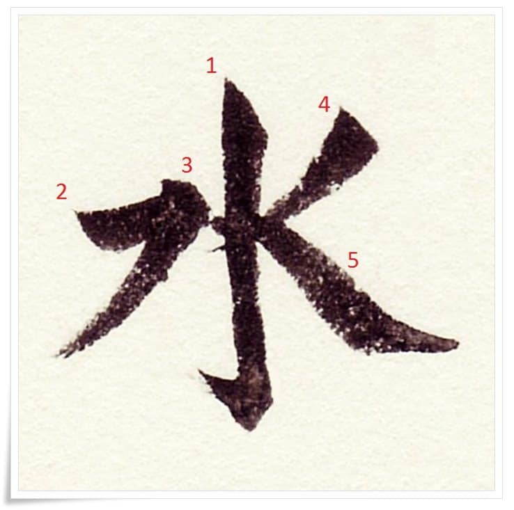 figure_6_importance_of_the_srtoke_order
